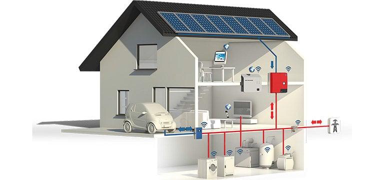 dónde se puede instalar una caldera de condensación