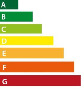 nueva clasificación energética