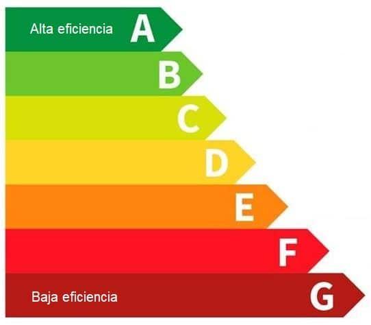 calefacción más eficiente